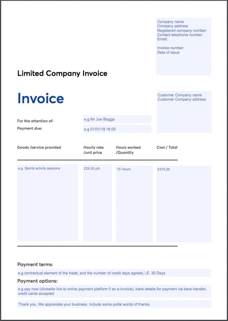 Fungsi dan Ketentuan Invoice